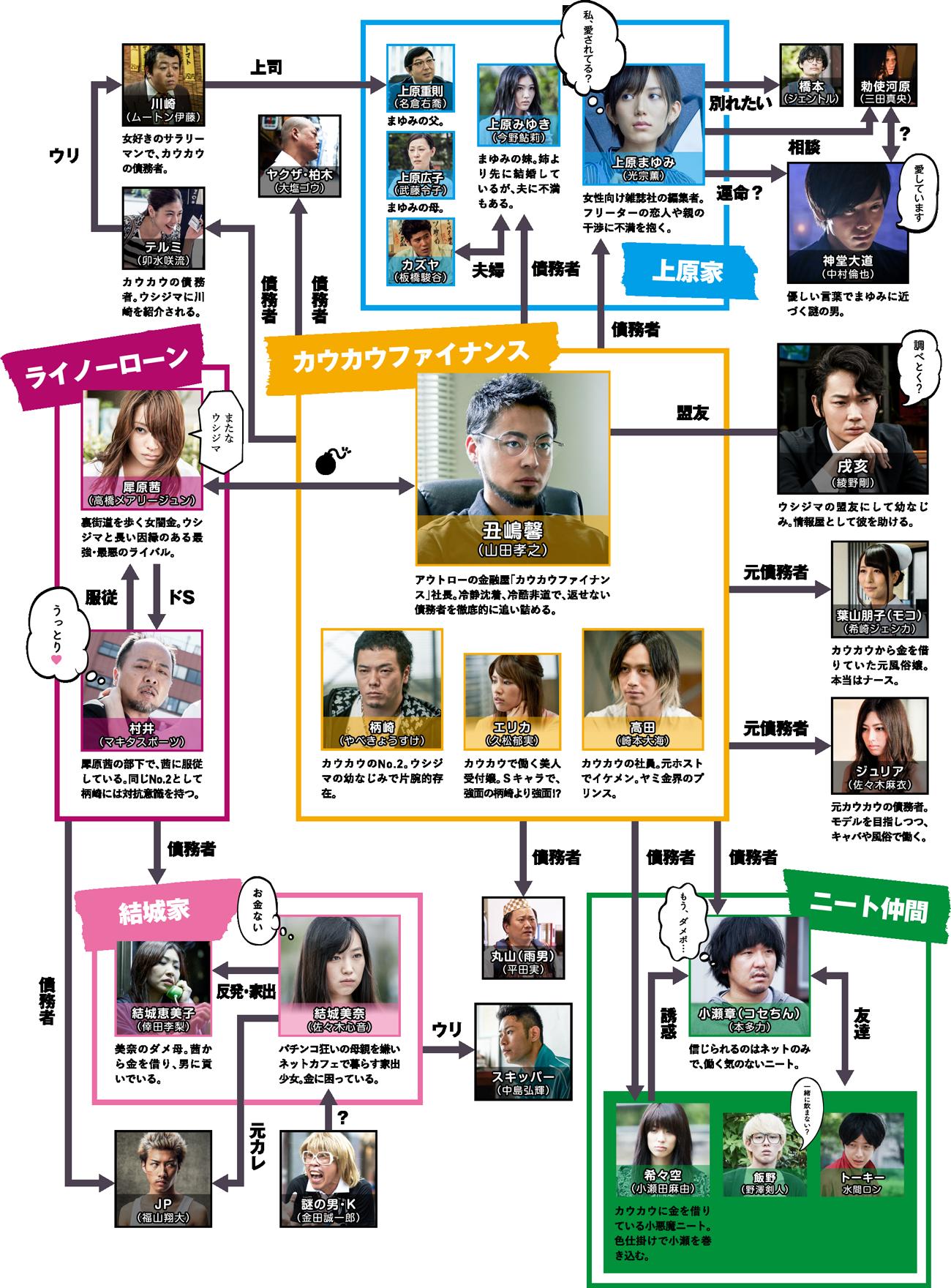 character_photos